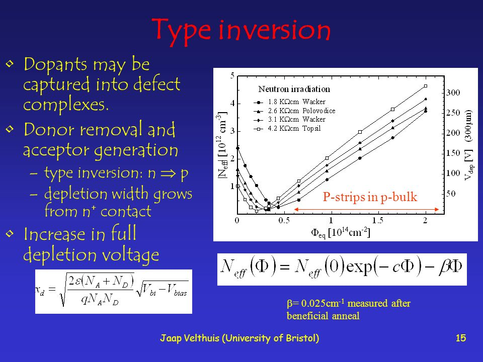 Jaap Velthuis (University of Bristol)15 Type inversion Dopants may be captured into defect complexes.