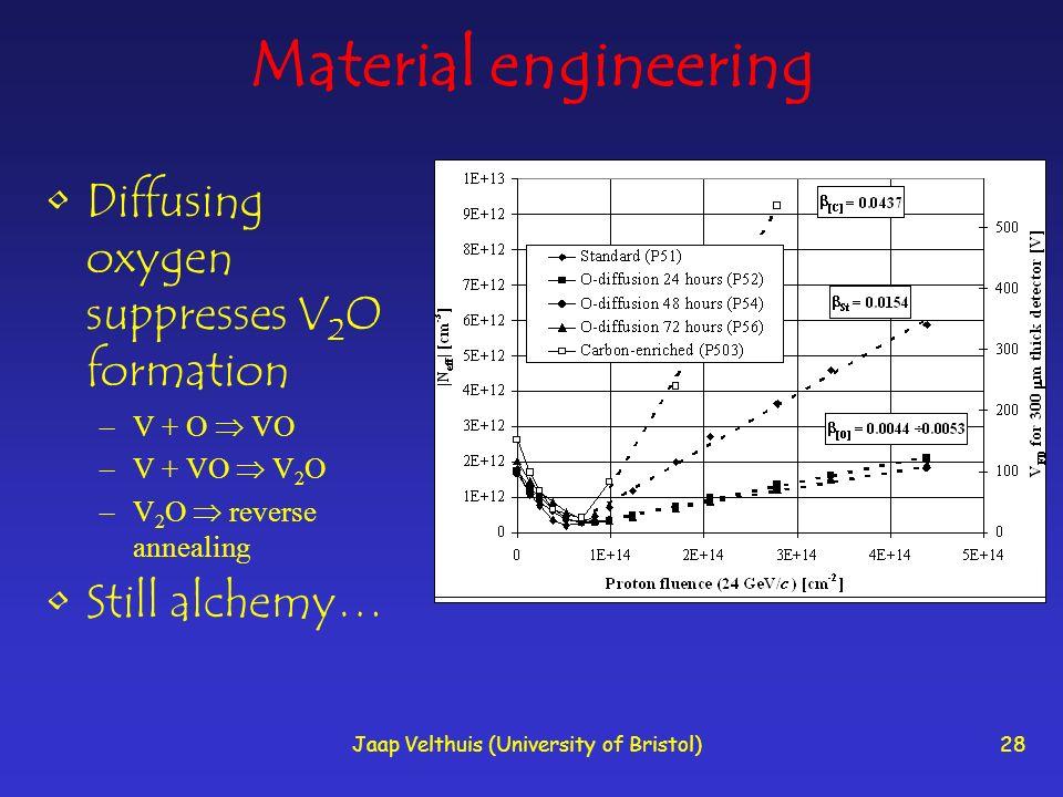 Jaap Velthuis (University of Bristol)28 Material engineering Diffusing oxygen suppresses V 2 O formation –V + O VO –V + VO V 2 O –V 2 O reverse annealing Still alchemy…