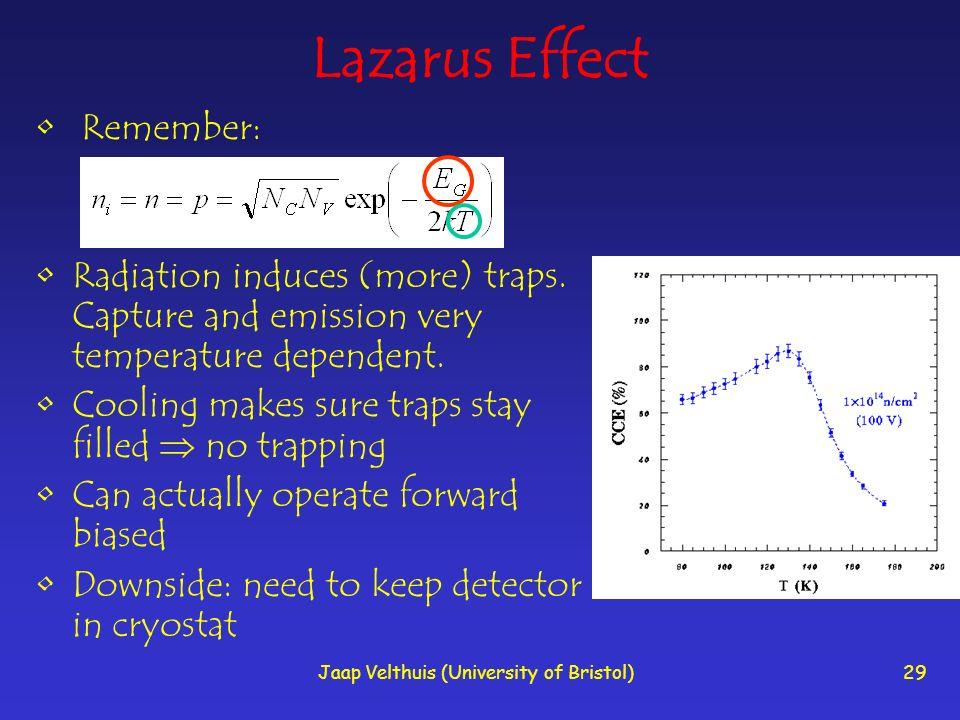 Jaap Velthuis (University of Bristol)29 Lazarus Effect Remember: Radiation induces (more) traps.