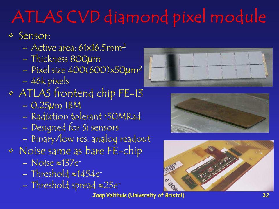 Jaap Velthuis (University of Bristol)32 ATLAS CVD diamond pixel module Sensor: –Active area: 61x16.5mm 2 –Thickness 800µm –Pixel size 400(600)x50µm 2 –46k pixels ATLAS frontend chip FE-I3 –0.25µm IBM –Radiation tolerant >50MRad –Designed for Si sensors –Binary/low res.