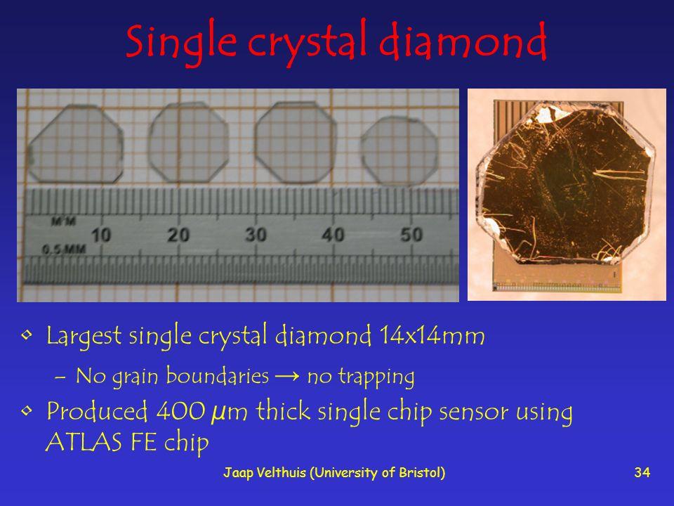 Jaap Velthuis (University of Bristol)34 Single crystal diamond Largest single crystal diamond 14x14mm –No grain boundaries no trapping Produced 400 µm thick single chip sensor using ATLAS FE chip
