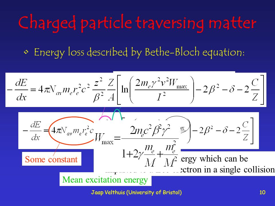 Jaap Velthuis (University of Bristol)10 Charged particle traversing matter Energy loss described by Bethe-Bloch equation: Some constant Atomic number/