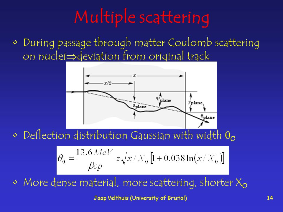 Jaap Velthuis (University of Bristol)14 Multiple scattering During passage through matter Coulomb scattering on nuclei deviation from original track D