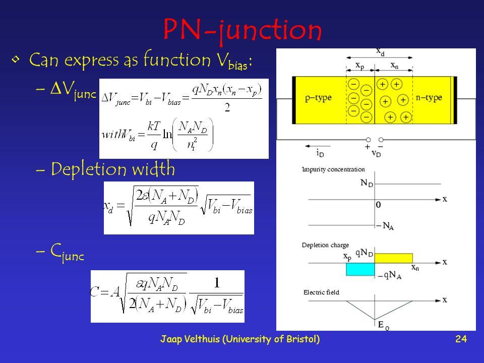 Jaap Velthuis (University of Bristol)24 PN-junction Can express as function V bias : – V junc –Depletion width –C junc