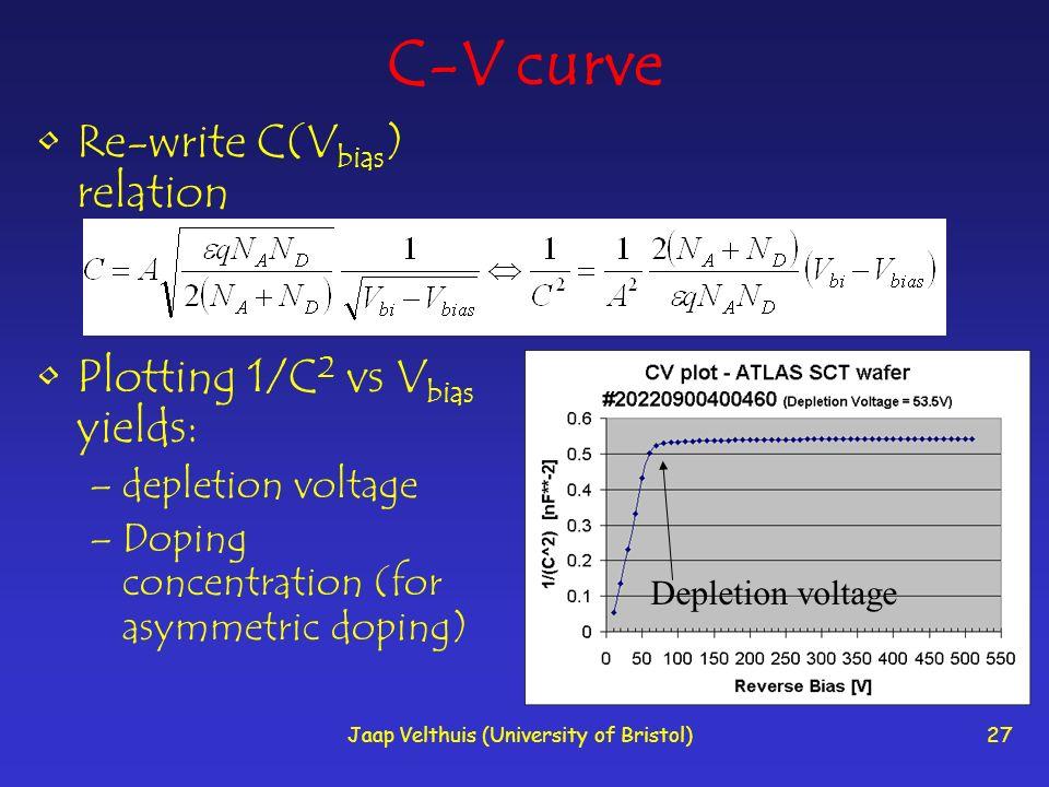 Jaap Velthuis (University of Bristol)27 C-V curve Re-write C(V bias ) relation Plotting 1/C 2 vs V bias yields: –depletion voltage –Doping concentrati