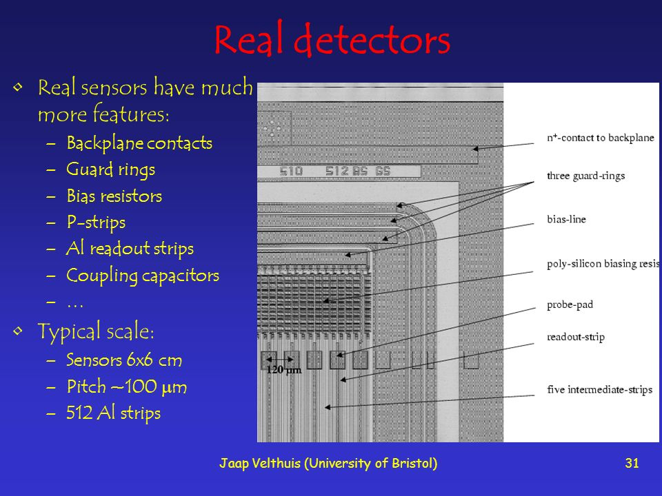 Jaap Velthuis (University of Bristol)31 Real detectors Real sensors have much more features: –Backplane contacts –Guard rings –Bias resistors –P-strip