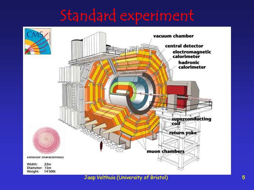 Jaap Velthuis (University of Bristol)5 Standard experiment