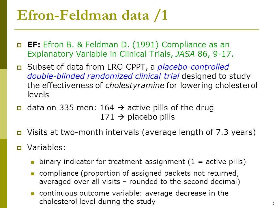 3 Efron-Feldman data /1 EF: Efron B. & Feldman D.