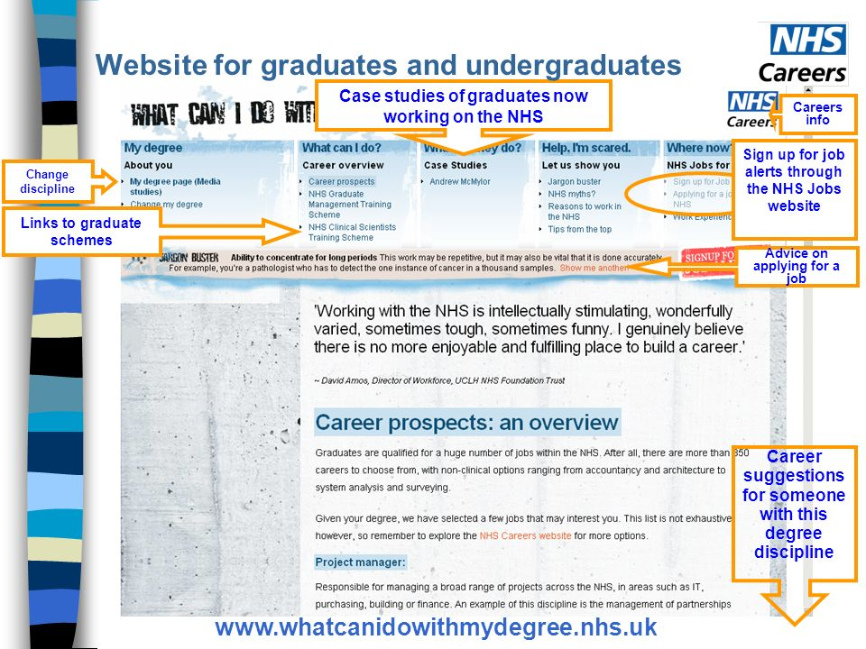 www.whatcanidowithmydegree.nhs.uk Advice on applying for a job Change discipline Case studies of graduates now working on the NHS Sign up for job alerts through the NHS Jobs website Links to graduate schemes Website for graduates and undergraduates Career suggestions for someone with this degree discipline Careers info