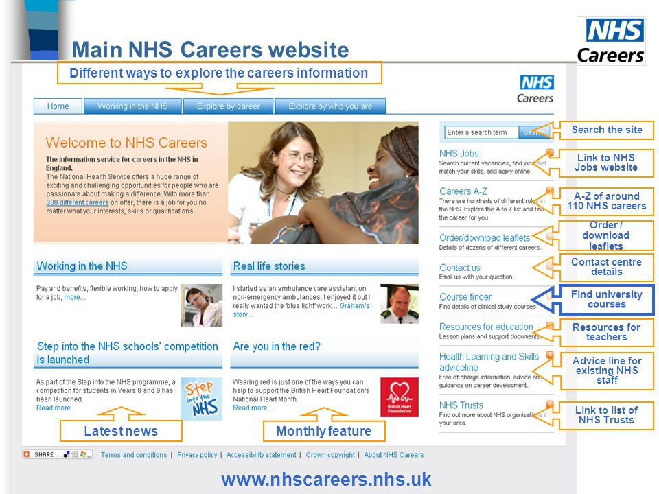 Link to NHS Jobs website Order / download leaflets Link to list of NHS Trusts Contact centre details Advice line for existing NHS staff A-Z of around 110 NHS careers Main NHS Careers website www.nhscareers.nhs.uk Resources for teachers Find university courses Monthly feature Find university courses Different ways to explore the careers information Latest news Search the site