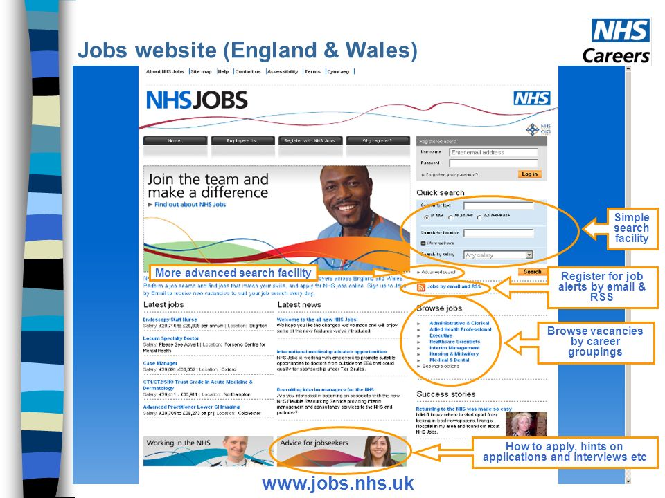 Jobs website (England & Wales) www.jobs.nhs.uk Simple search facility Register for job alerts by email & RSS More advanced search facility How to apply, hints on applications and interviews etc Browse vacancies by career groupings