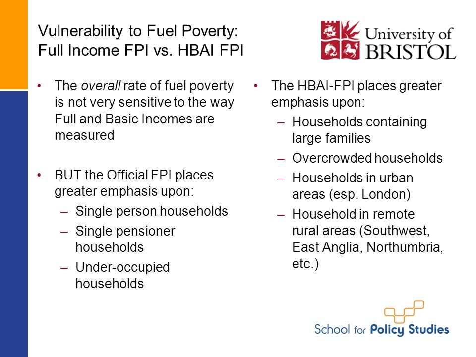 Vulnerability to Fuel Poverty: Full Income FPI vs.