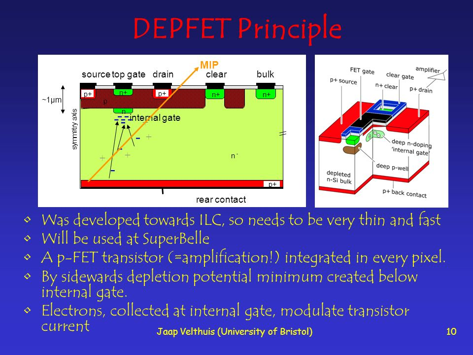 Jaap Velthuis (University of Bristol)10 DEPFET Principle Was developed towards ILC, so needs to be very thin and fast Will be used at SuperBelle A p-F