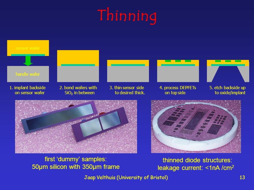 Jaap Velthuis (University of Bristol)13 Thinning sensor wafer handle wafer 1. implant backside on sensor wafer 2. bond wafers with SiO 2 in between 3.
