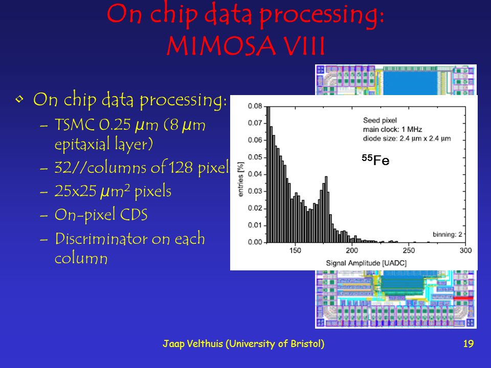 Jaap Velthuis (University of Bristol)19 On chip data processing: MIMOSA VIII On chip data processing: –TSMC 0.25 µm (8 µm epitaxial layer) –32//column