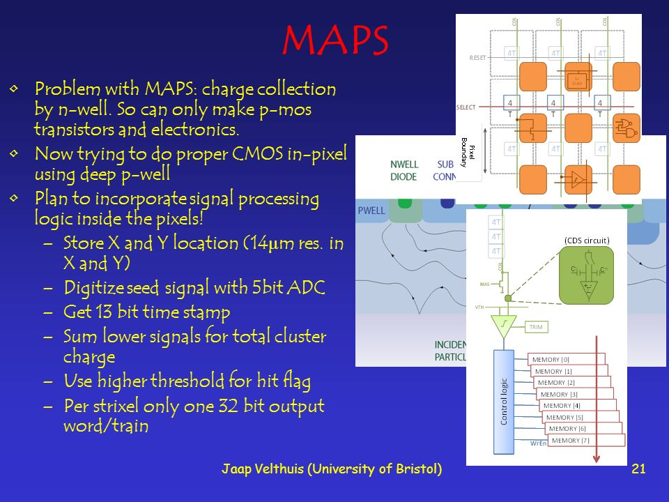 Jaap Velthuis (University of Bristol)21 MAPS Problem with MAPS: charge collection by n-well. So can only make p-mos transistors and electronics. Now t