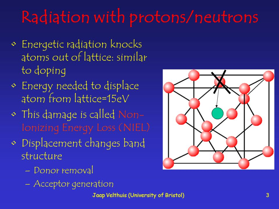 Jaap Velthuis (University of Bristol)3 Radiation with protons/neutrons Energetic radiation knocks atoms out of lattice: similar to doping Energy neede