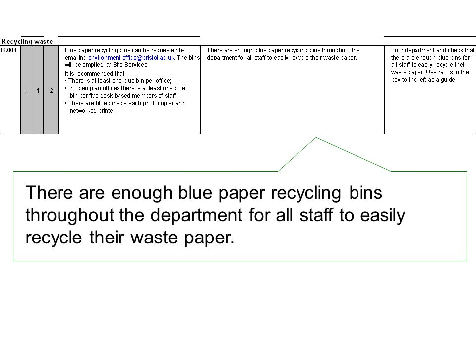 There are enough blue paper recycling bins throughout the department for all staff to easily recycle their waste paper.