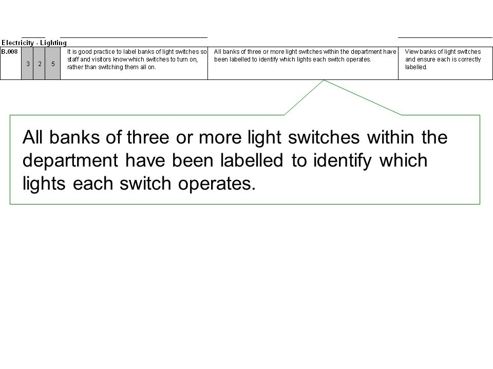 All banks of three or more light switches within the department have been labelled to identify which lights each switch operates.