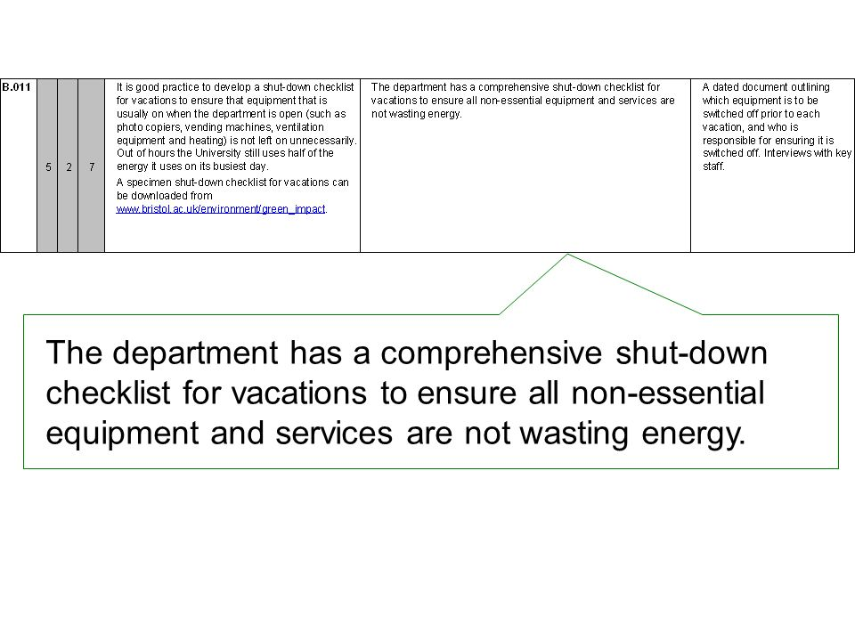 The department has a comprehensive shut-down checklist for vacations to ensure all non-essential equipment and services are not wasting energy.
