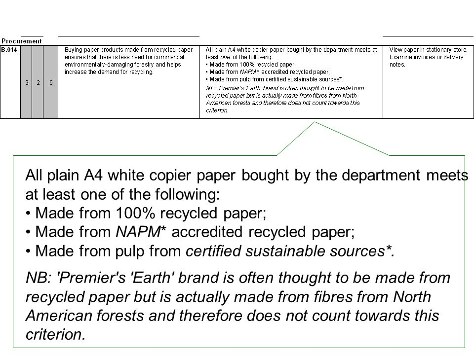 All plain A4 white copier paper bought by the department meets at least one of the following: Made from 100% recycled paper; Made from NAPM* accredited recycled paper; Made from pulp from certified sustainable sources*.