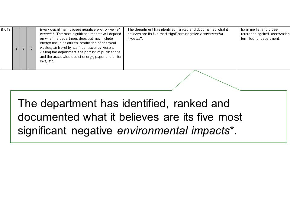 The department has identified, ranked and documented what it believes are its five most significant negative environmental impacts*.