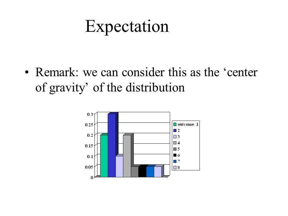 Expectation Remark: we can consider this as the center of gravity of the distribution