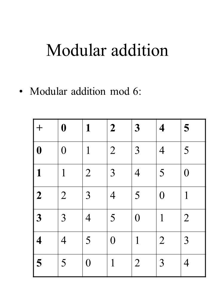 Modular addition Modular addition mod 6: +012345 0012345 1123450 2234501 3345012 4450123 5501234