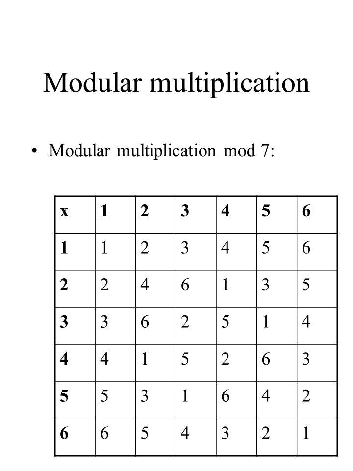 Modular multiplication Modular multiplication mod 7: x123456 1123456 2246135 3362514 4415263 5531642 6654321