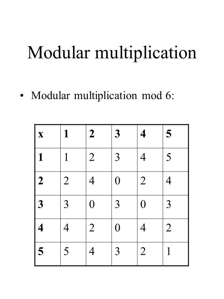 Modular multiplication Modular multiplication mod 6: x12345 112345 224024 330303 442042 554321