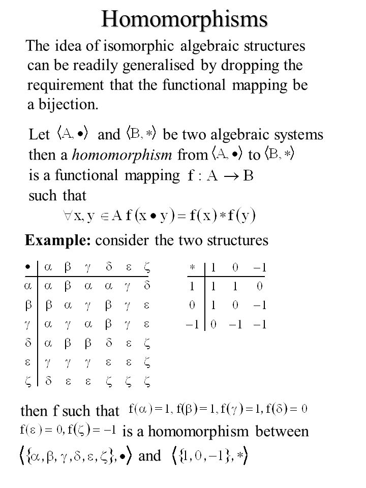 Homomorphisms The idea of isomorphic algebraic structures can be readily generalised by dropping the requirement that the functional mapping be a bije