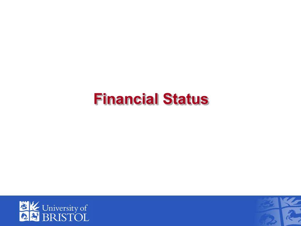 Financial Status