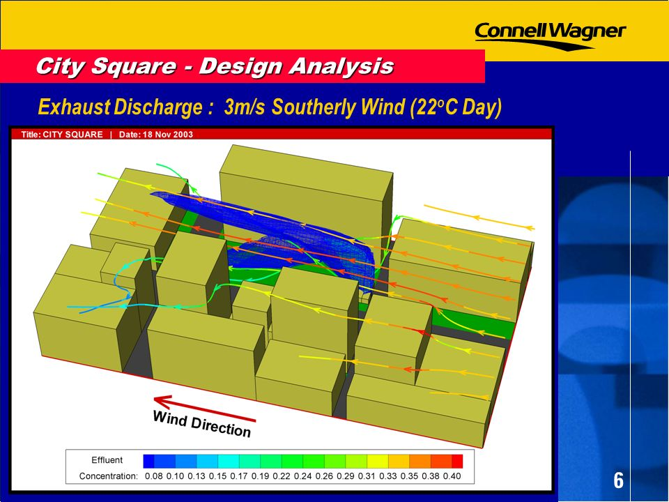 6 Exhaust Discharge : 3m/s Southerly Wind (22 o C Day) City Square - Design Analysis