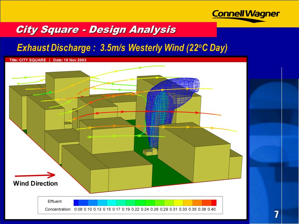 7 Exhaust Discharge : 3.5m/s Westerly Wind (22 o C Day) City Square - Design Analysis