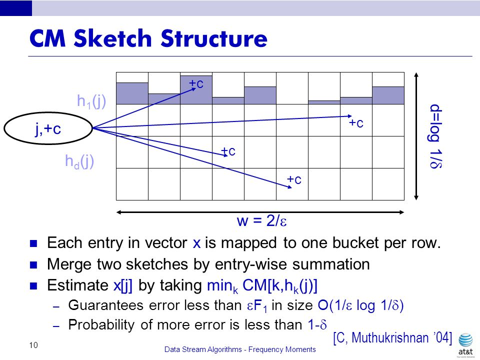 Data Stream Algorithms - Frequency Moments 10 CM Sketch Structure Each entry in vector x is mapped to one bucket per row. Merge two sketches by entry-