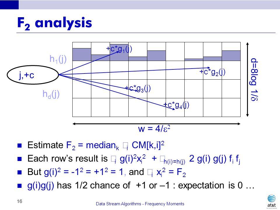 Data Stream Algorithms - Frequency Moments 16 F 2 analysis Estimate F 2 = median k i CM[k,i] 2 Each rows result is i g(i) 2 x i 2 + h(i)=h(j) 2 g(i) g