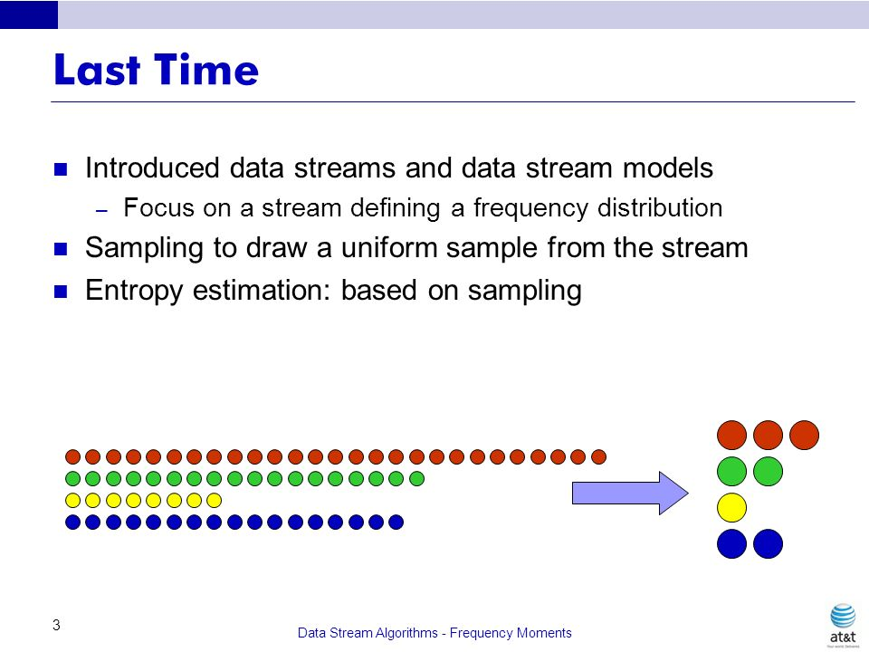 Data Stream Algorithms - Frequency Moments 3 Last Time Introduced data streams and data stream models – Focus on a stream defining a frequency distrib