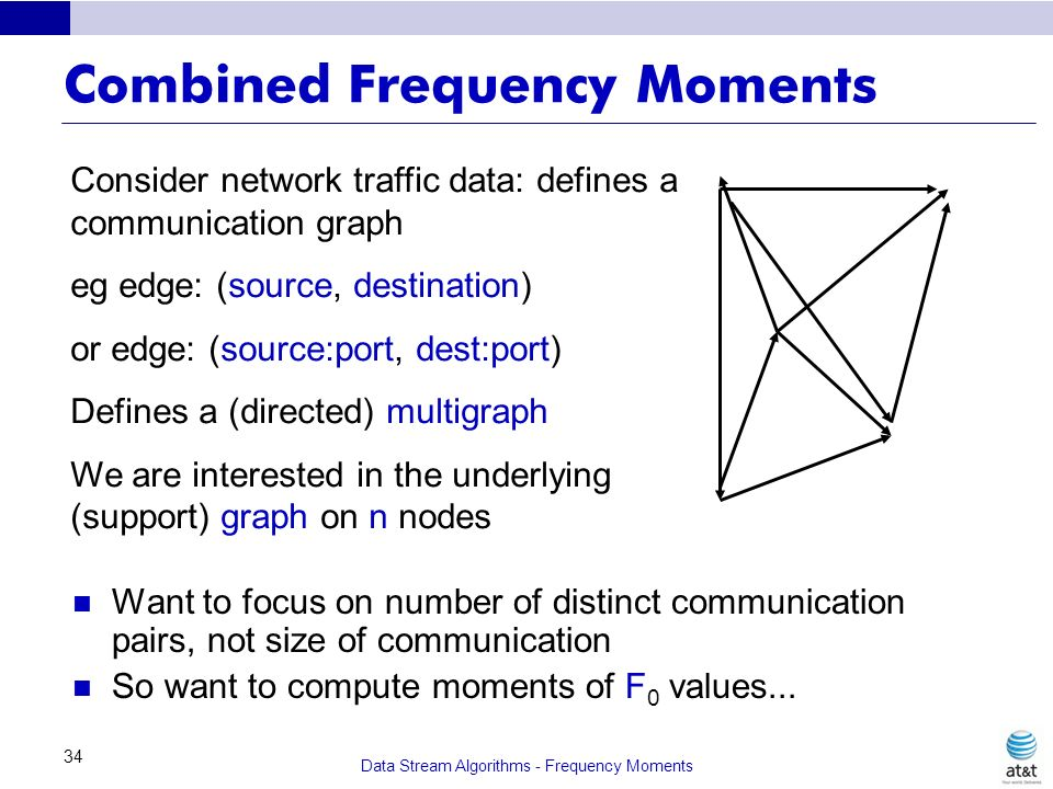 Data Stream Algorithms - Frequency Moments 34 Combined Frequency Moments Want to focus on number of distinct communication pairs, not size of communic