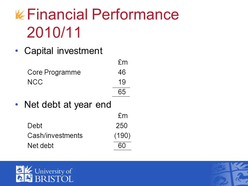 Financial Performance 2010/11 Capital investment £m Core Programme 46 NCC 19 65 Net debt at year end £m Debt 250 Cash/investments(190) Net debt 60
