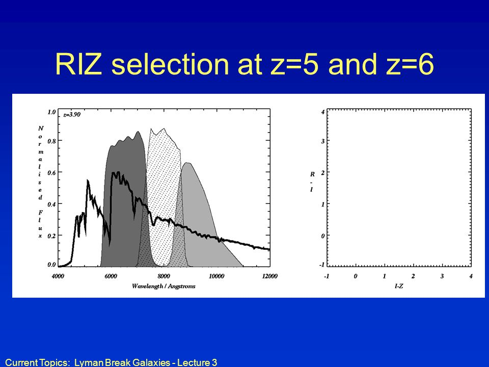 Current Topics: Lyman Break Galaxies - Lecture 3 RIZ selection at z=5 and z=6