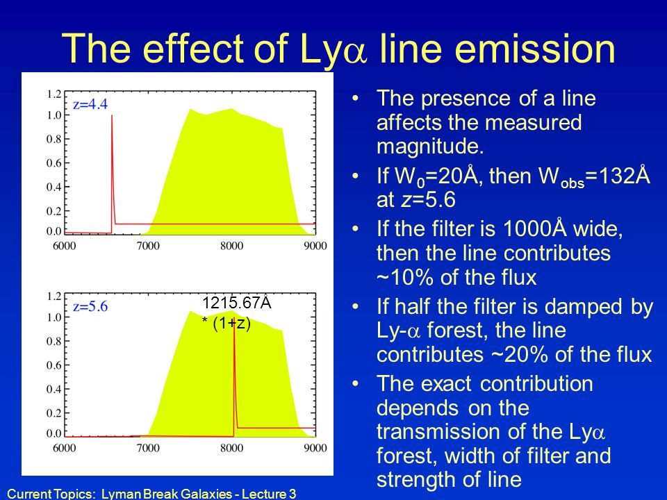 Current Topics: Lyman Break Galaxies - Lecture 3 The presence of a line affects the measured magnitude.