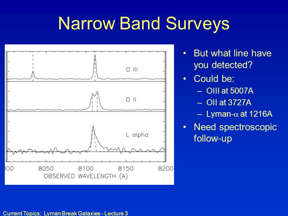 Current Topics: Lyman Break Galaxies - Lecture 3 Narrow Band Surveys But what line have you detected.