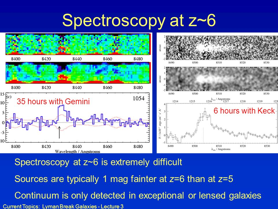 Current Topics: Lyman Break Galaxies - Lecture 3 Spectroscopy at z~6 Spectroscopy at z~6 is extremely difficult Sources are typically 1 mag fainter at z=6 than at z=5 Continuum is only detected in exceptional or lensed galaxies 35 hours with Gemini 6 hours with Keck