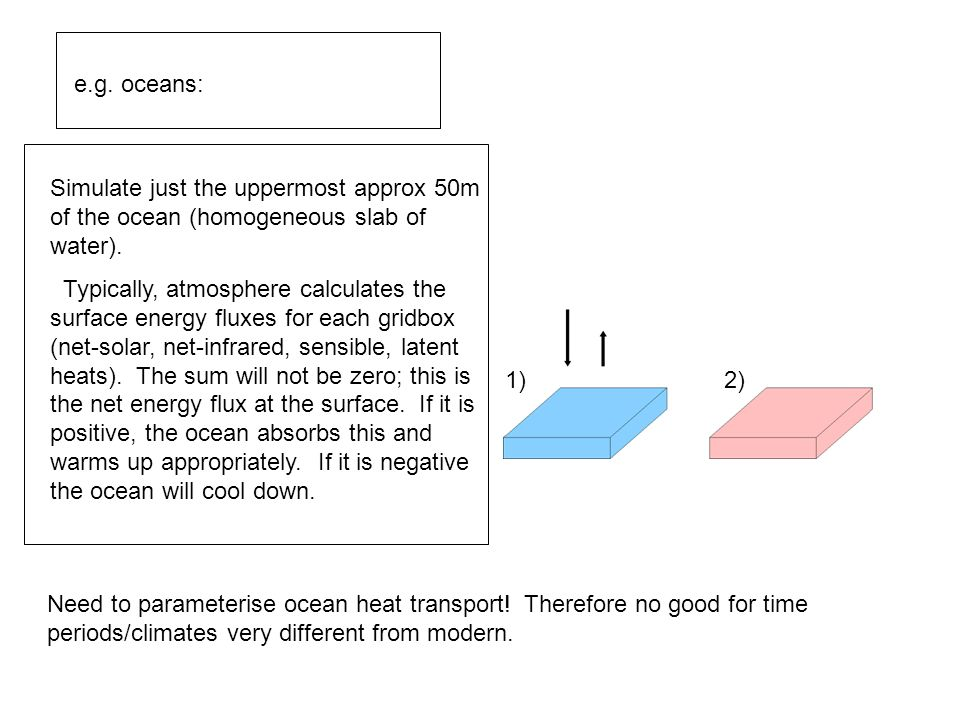 Simulate just the uppermost approx 50m of the ocean (homogeneous slab of water).