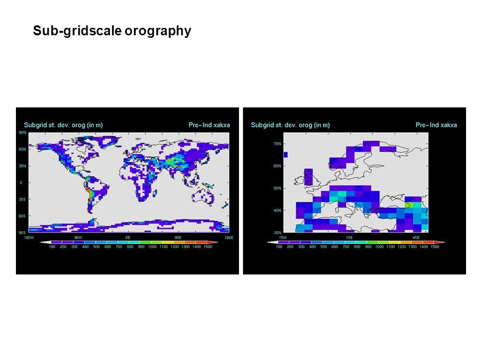 Sub-gridscale orography