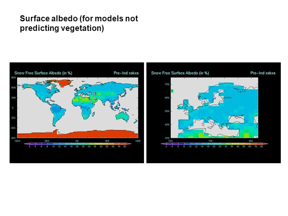 Surface albedo (for models not predicting vegetation)