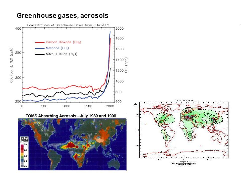 Greenhouse gases, aerosols