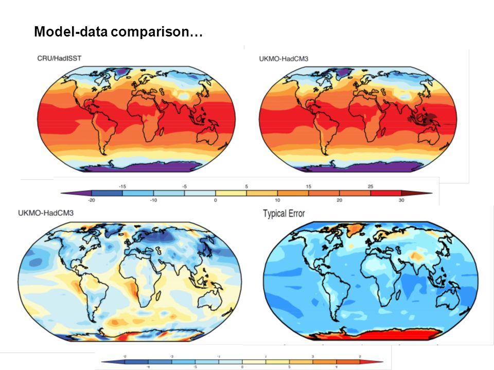 Model-data comparison…