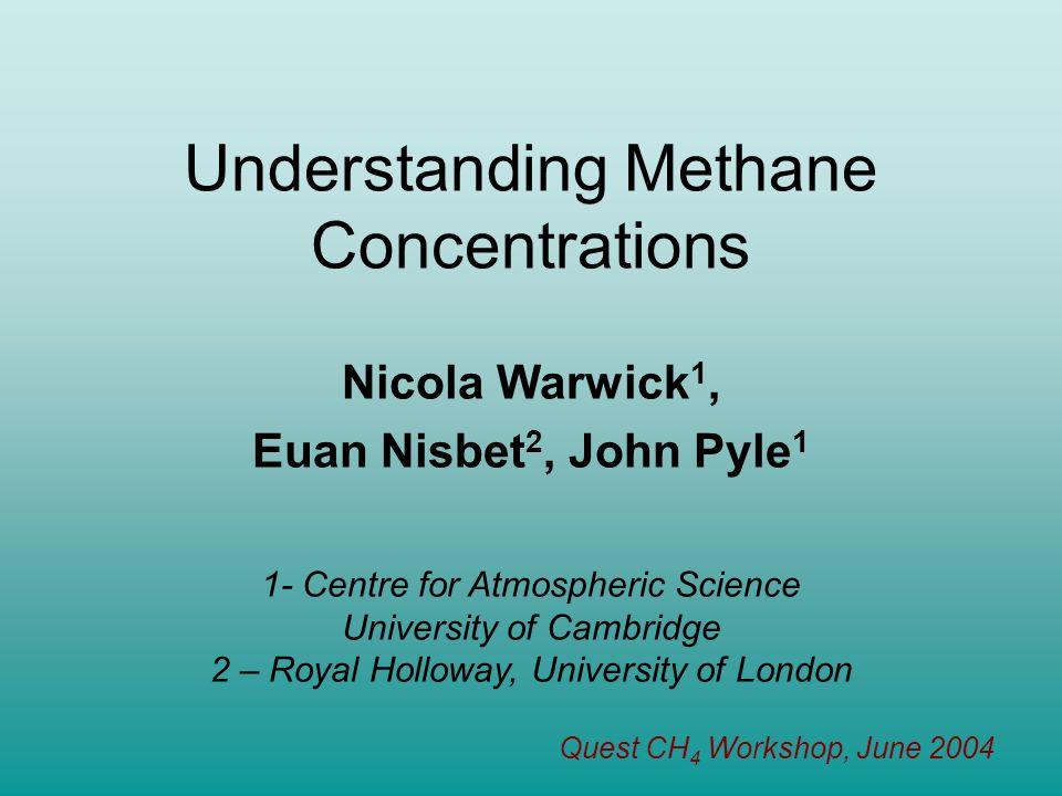 Understanding Methane Concentrations Nicola Warwick 1, Euan Nisbet 2, John Pyle 1 1- Centre for Atmospheric Science University of Cambridge 2 – Royal Holloway, University of London Quest CH 4 Workshop, June 2004
