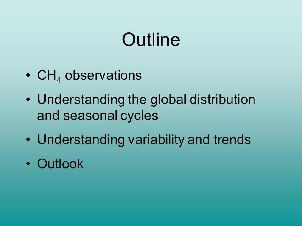 Understanding Methane Concentrations Nicola Warwick 1, Euan Nisbet 2, John Pyle 1 1- Centre for Atmospheric Science University of Cambridge 2 – Royal